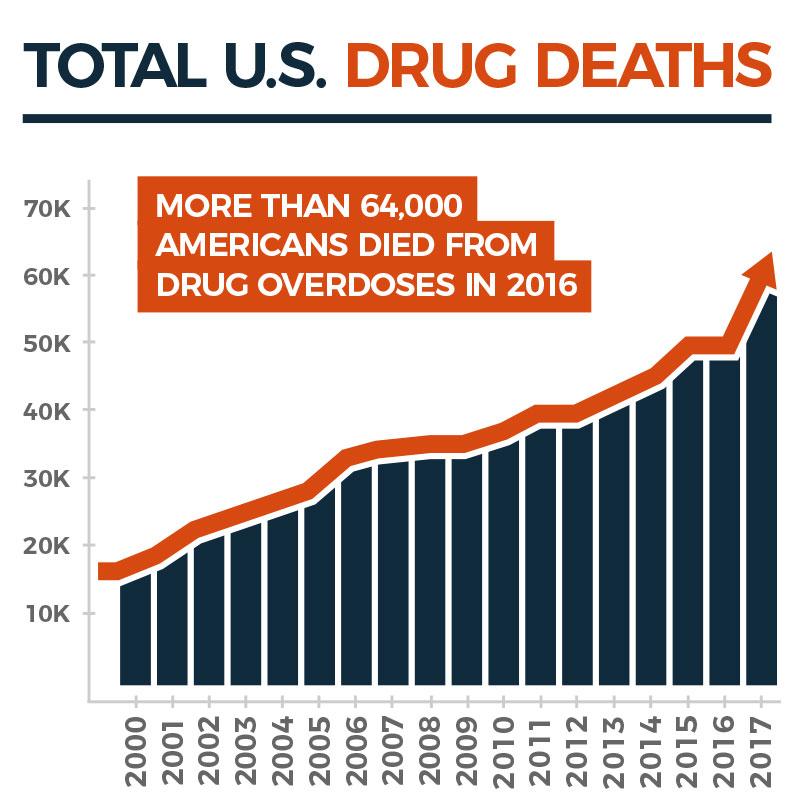 DrugAddiction-LP
